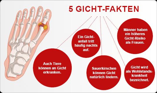 5 Gicht-Fakten